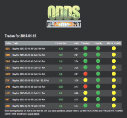 ODDS Flashpoint Gold Elite