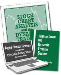 Stock Chart Analysis & Dynamic Trading System