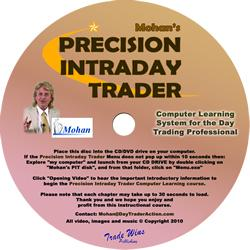 Precision Intra-Day Trader