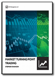 Market Turning Point Preferred Monthly Membership