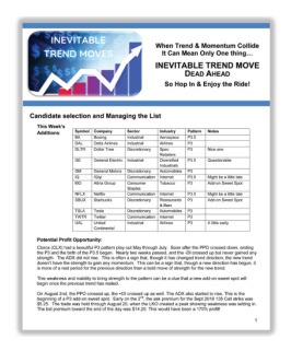 Blurry ITM Newsletter Example